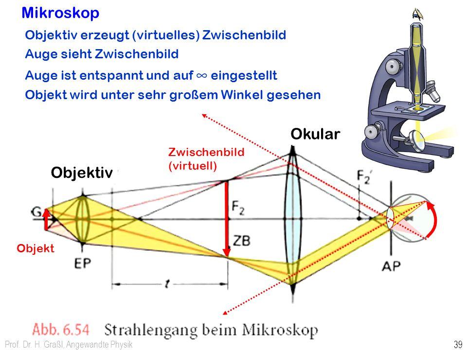 Prof. Dr. H. Graßl, Angewandte Physik 39 Mikroskop Objektiv erzeugt (virtuelles) Zwischenbild Auge sieht Zwischenbild Auge ist entspannt und auf einge