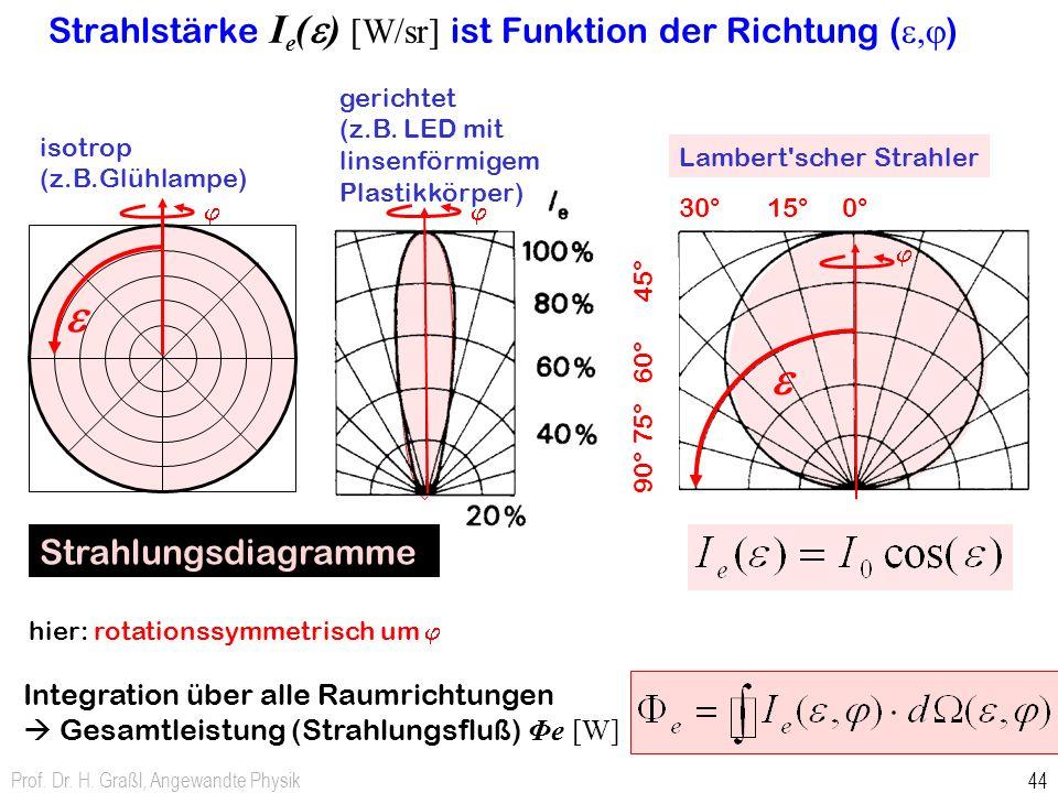Prof. Dr. H. Graßl, Angewandte Physik 44 Strahlstärke I e (e) [W/sr] ist Funktion der Richtung ( e,j ) isotrop (z.B.Glühlampe) gerichtet (z.B. LED mit