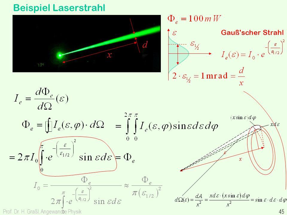 Prof. Dr. H. Graßl, Angewandte Physik 45 Beispiel Laserstrahl Gauß'scher Strahl