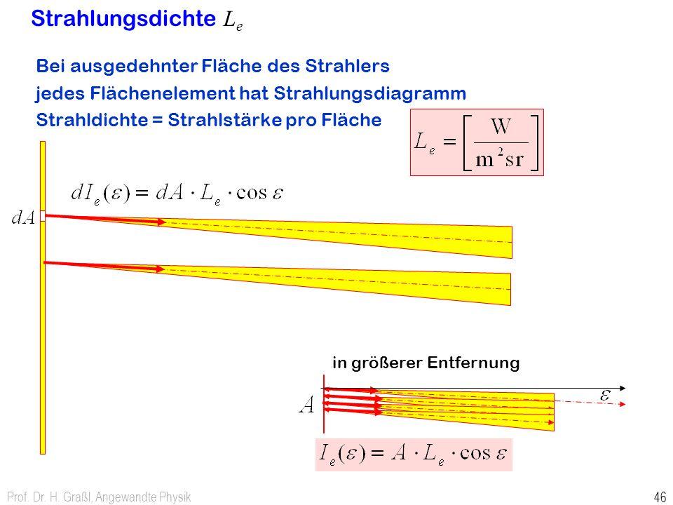 Prof. Dr. H. Graßl, Angewandte Physik 46 Strahlungsdichte L e Bei ausgedehnter Fläche des Strahlers jedes Flächenelement hat Strahlungsdiagramm Strahl
