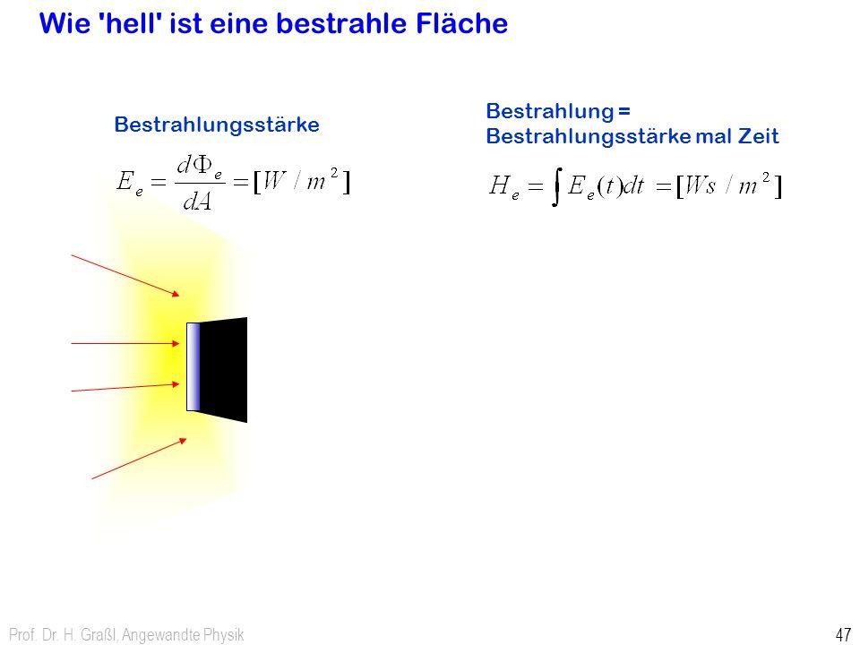 Prof. Dr. H. Graßl, Angewandte Physik 47 Wie 'hell' ist eine bestrahle Fläche Bestrahlung = Bestrahlungsstärke mal Zeit Bestrahlungsstärke