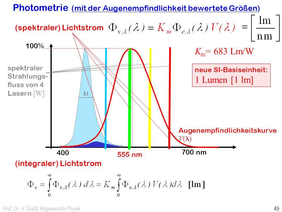 Prof. Dr. H. Graßl, Angewandte Physik 49 (spektraler) Lichtstrom (integraler) Lichtstrom Photometrie (mit der Augenempfindlichkeit bewertete Größen) K