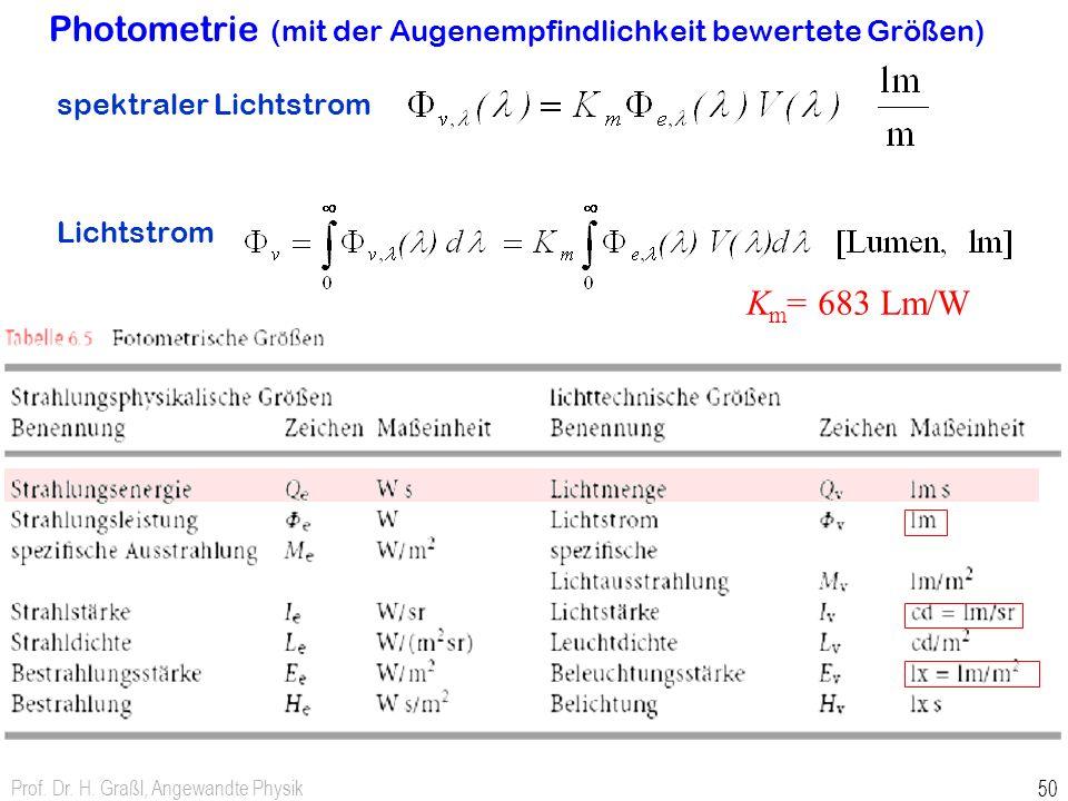 Prof. Dr. H. Graßl, Angewandte Physik 50 Photometrie (mit der Augenempfindlichkeit bewertete Größen) spektraler Lichtstrom Lichtstrom K m = 683 Lm/W