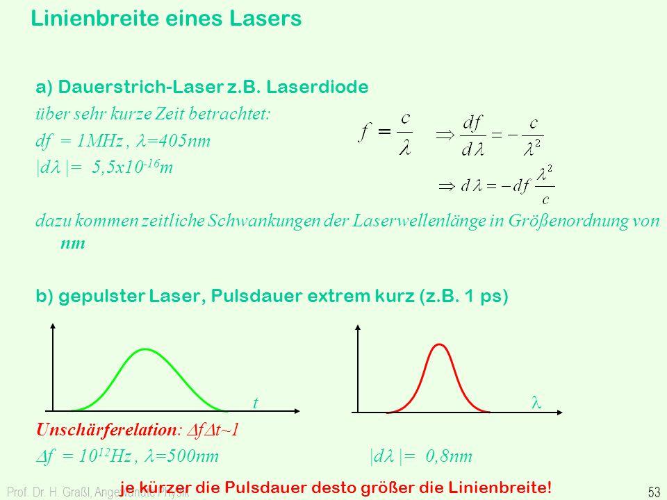 Prof. Dr. H. Graßl, Angewandte Physik 53 a) Dauerstrich-Laser z.B. Laserdiode über sehr kurze Zeit betrachtet: df = 1MHz, =405nm |d |= 5,5x10 -16 m da