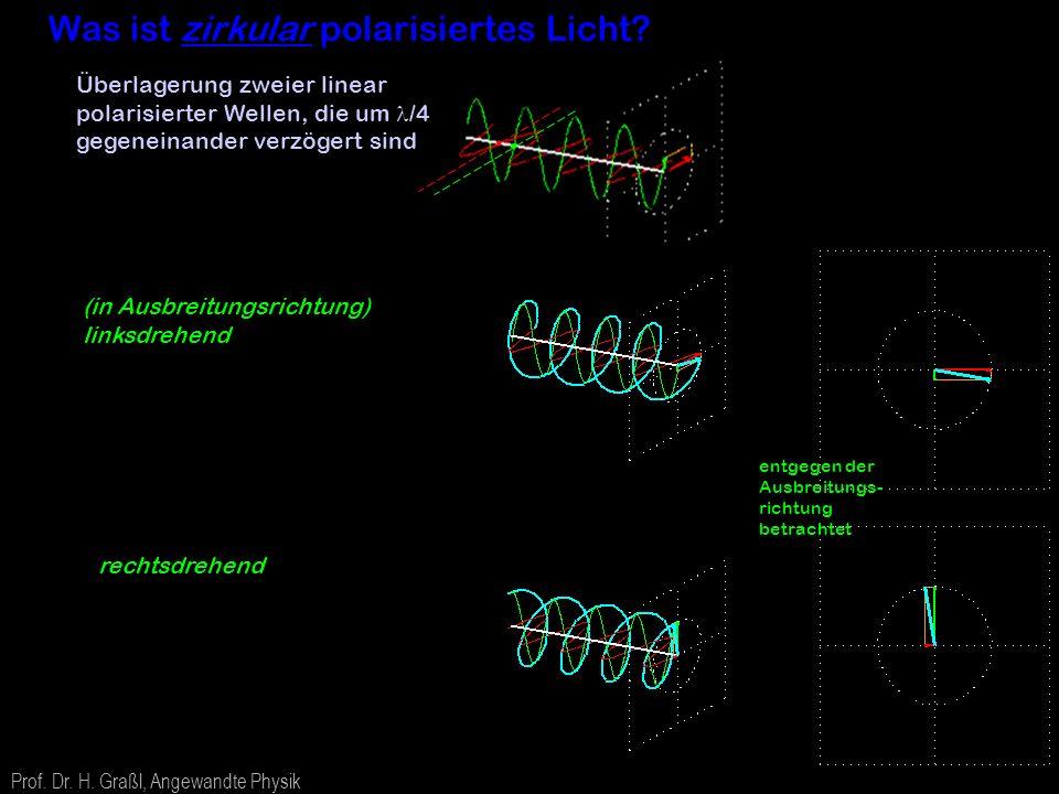 Prof. Dr. H. Graßl, Angewandte Physik 66 Was ist zirkular polarisiertes Licht? Überlagerung zweier linear polarisierter Wellen, die um l /4 gegeneinan