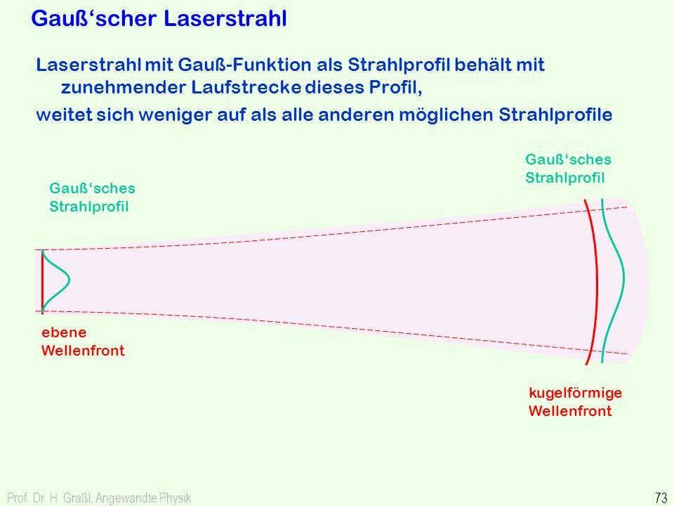 Laserstrahl mit Gauß-Funktion als Strahlprofil behält mit zunehmender Laufstrecke dieses Profil, weitet sich weniger auf als alle anderen möglichen St