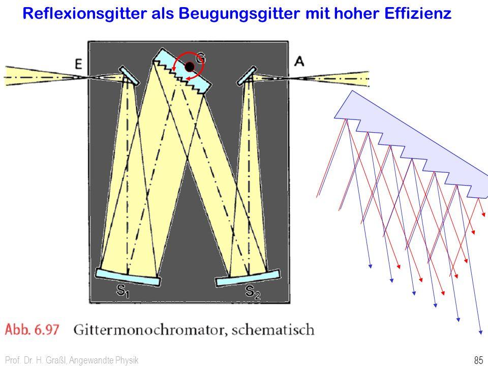 Prof. Dr. H. Graßl, Angewandte Physik 85 Reflexionsgitter als Beugungsgitter mit hoher Effizienz
