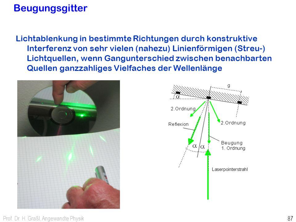 Beugungsgitter Lichtablenkung in bestimmte Richtungen durch konstruktive Interferenz von sehr vielen (nahezu) Linienförmigen (Streu-) Lichtquellen, we