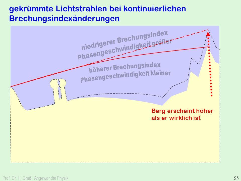 Prof. Dr. H. Graßl, Angewandte Physik 95 gekrümmte Lichtstrahlen bei kontinuierlichen Brechungsindexänderungen Berg erscheint höher als er wirklich is