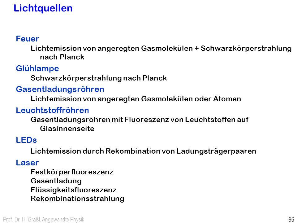 Prof. Dr. H. Graßl, Angewandte Physik 96 Lichtquellen Feuer Lichtemission von angeregten Gasmolekülen + Schwarzkörperstrahlung nach Planck Glühlampe S