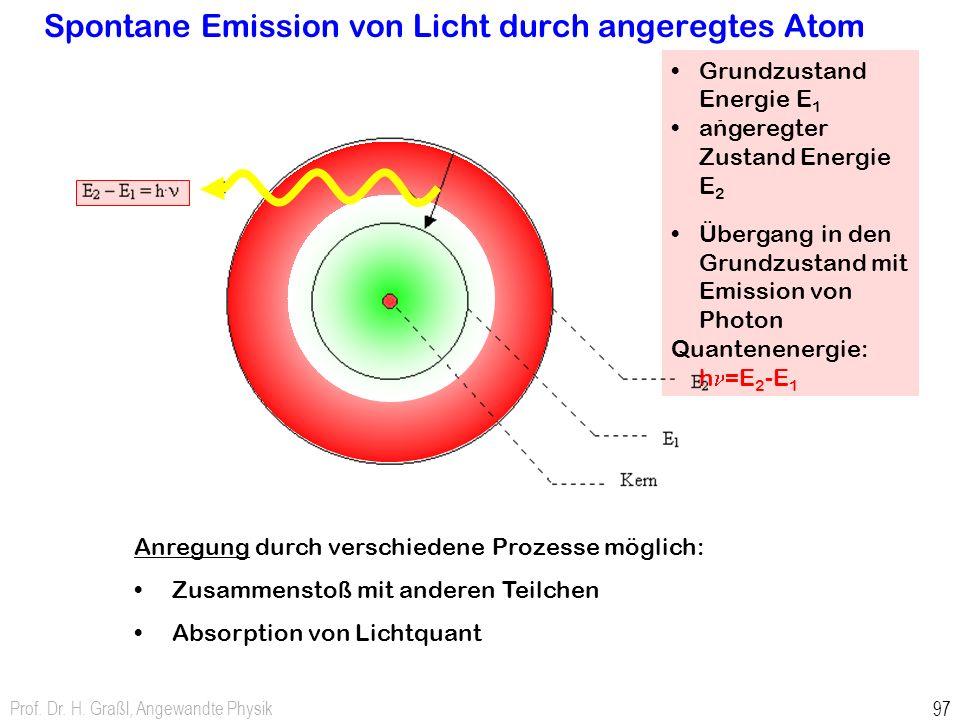 Prof. Dr. H. Graßl, Angewandte Physik 97 Spontane Emission von Licht durch angeregtes Atom Grundzustand Energie E 1 angeregter Zustand Energie E 2 Übe