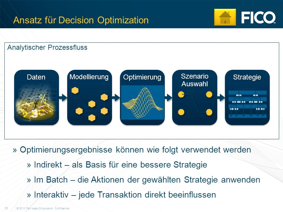 © 2010 Fair Isaac Corporation. Confidential. 31 Ansatz für Decision Optimization Analytischer Prozessfluss DatenDatenModellierungModellierungOptimieru