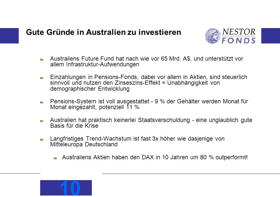 10 Gute Gründe in Australien zu investieren Australiens Future Fund hat nach wie vor 65 Mrd. A$, und unterstützt vor allem Infrastruktur-Aufwendungen