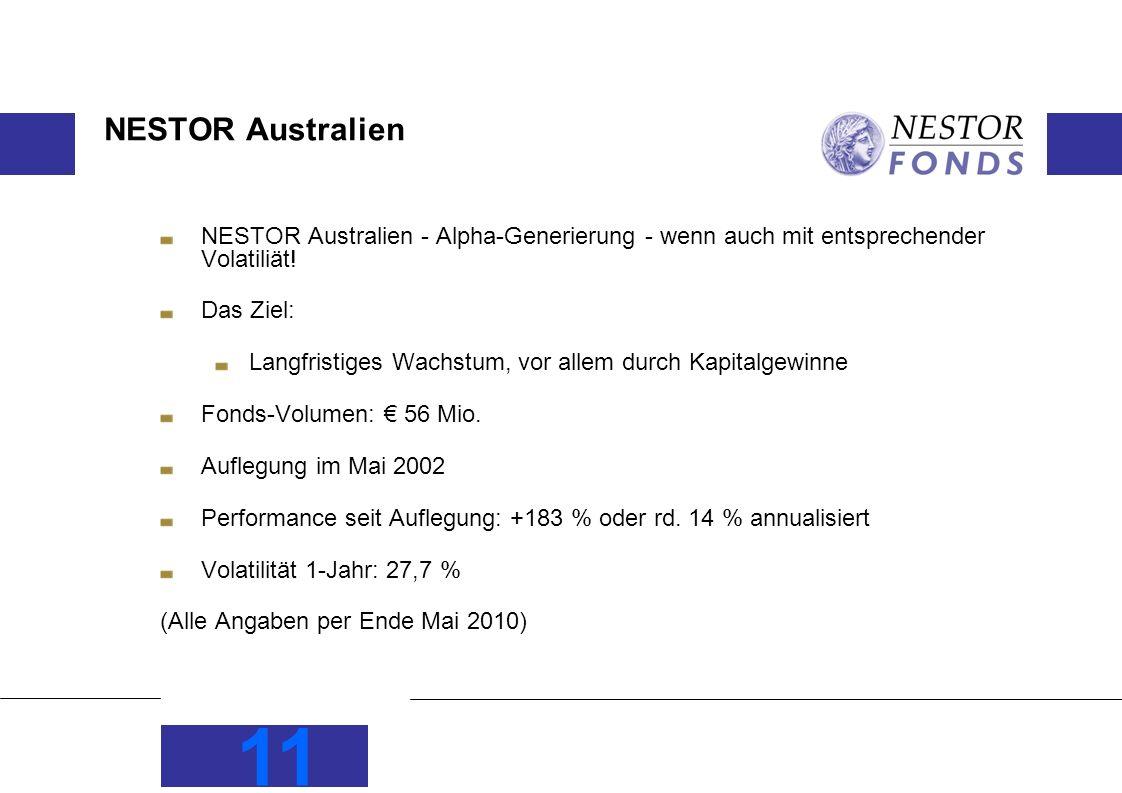 11 NESTOR Australien NESTOR Australien - Alpha-Generierung - wenn auch mit entsprechender Volatiliät! Das Ziel: Langfristiges Wachstum, vor allem durc