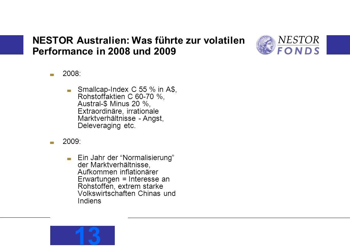 13 NESTOR Australien: Was führte zur volatilen Performance in 2008 und 2009 2008: Smallcap-Index C 55 % in A$, Rohstoffaktien C 60-70 %, Austral-$ Minus 20 %, Extraordinäre, irrationale Marktverhältnisse - Angst, Deleveraging etc.