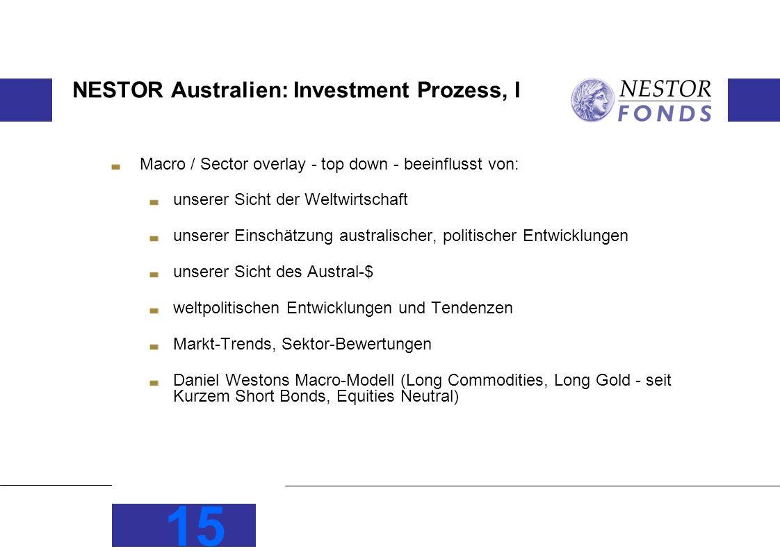 15 NESTOR Australien: Investment Prozess, I Macro / Sector overlay - top down - beeinflusst von: unserer Sicht der Weltwirtschaft unserer Einschätzung
