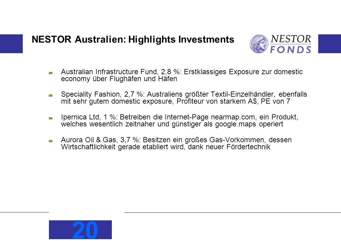 20 NESTOR Australien: Highlights Investments Australian Infrastructure Fund, 2,8 %: Erstklassiges Exposure zur domestic economy über Flughäfen und Häfen Speciality Fashion, 2,7 %: Australiens größter Textil-Einzelhändler, ebenfalls mit sehr gutem domestic exposure, Profiteur von starkem A$, PE von 7 Ipernica Ltd, 1 %: Betreiben die Internet-Page nearmap.com, ein Produkt, welches wesentlich zeitnaher und günstiger als google.maps operiert Aurora Oil & Gas, 3,7 %: Besitzen ein großes Gas-Vorkommen, dessen Wirtschaftlichkeit gerade etabliert wird, dank neuer Fördertechnik