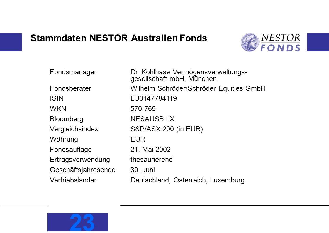 23 Stammdaten NESTOR Australien Fonds FondsmanagerDr. Kohlhase Vermögensverwaltungs- gesellschaft mbH, München FondsberaterWilhelm Schröder/Schröder E