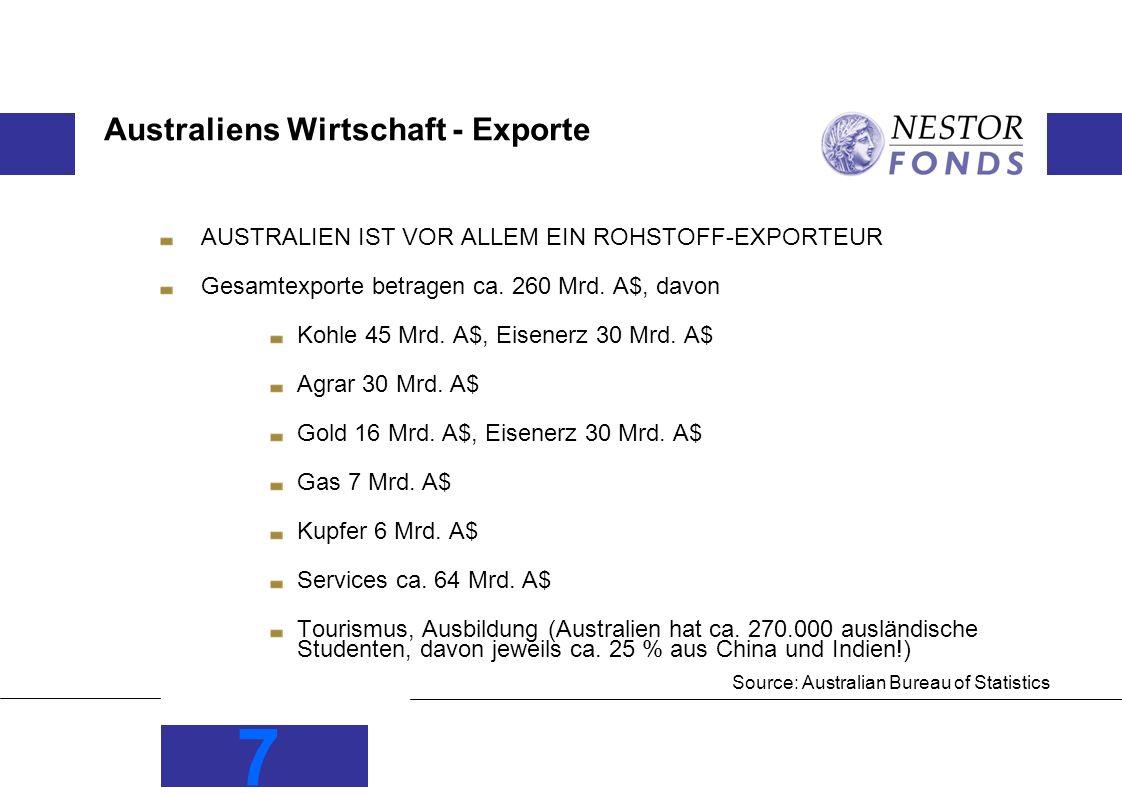 7 Australiens Wirtschaft - Exporte AUSTRALIEN IST VOR ALLEM EIN ROHSTOFF-EXPORTEUR Gesamtexporte betragen ca. 260 Mrd. A$, davon Kohle 45 Mrd. A$, Eis