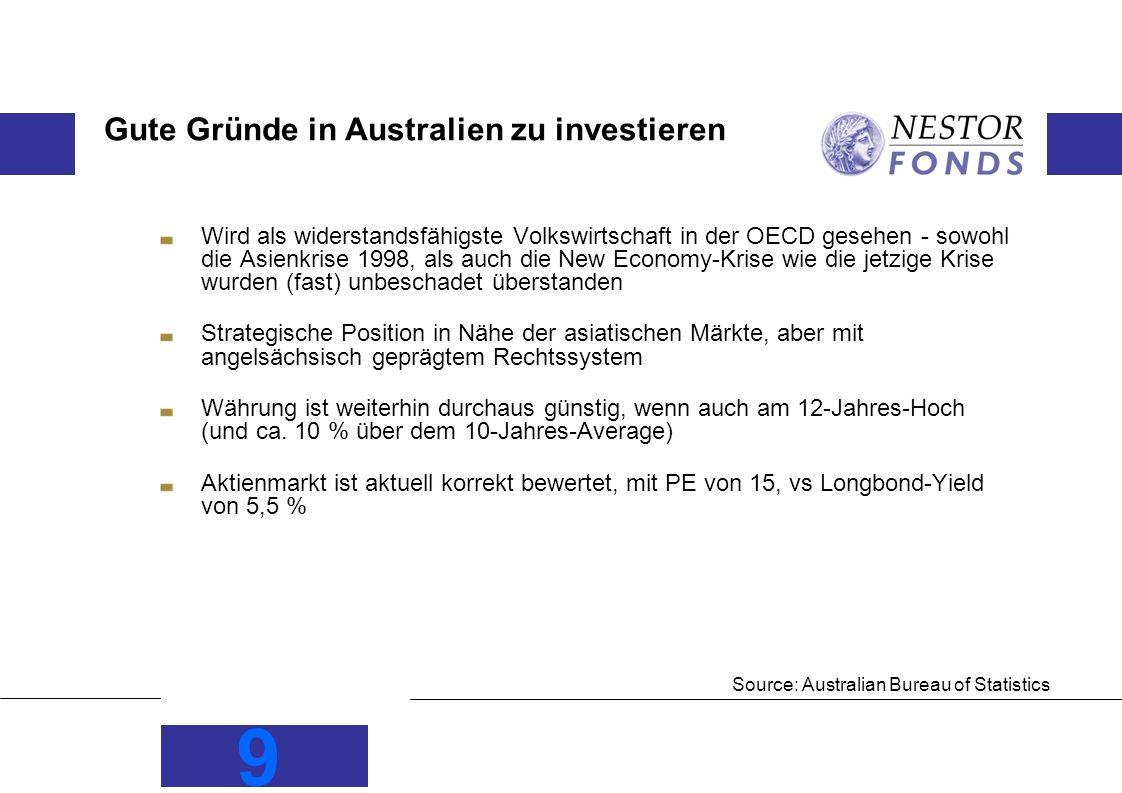 9 Gute Gründe in Australien zu investieren Wird als widerstandsfähigste Volkswirtschaft in der OECD gesehen - sowohl die Asienkrise 1998, als auch die