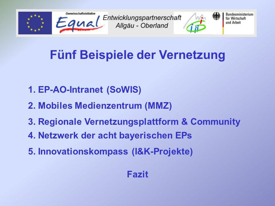 2. Mobiles Medienzentrum (MMZ) 3. Regionale Vernetzungsplattform & Community 1.