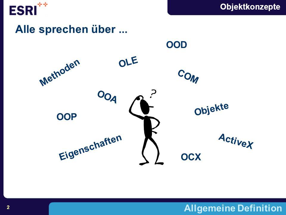 Objektkonzepte 13 Allgemeine Definition Wenn über Objekte gesprochen wird...