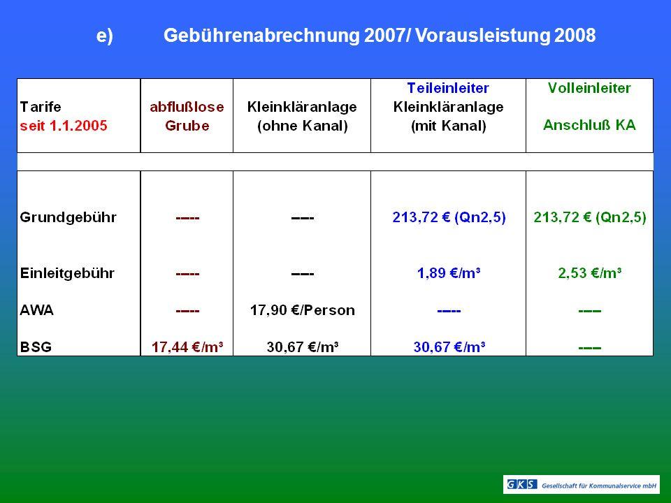 TOP 6Übersicht Baumaßnahmen 2008 Bilzingsleben: Hauptsammler Süd 1.