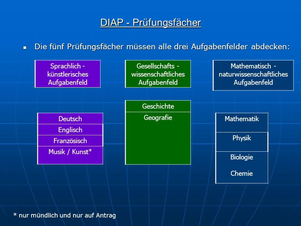 DIAPDIAP - Prüfungsfächer DIAP Die fünf Prüfungsfächer müssen alle drei Aufgabenfelder abdecken: Die fünf Prüfungsfächer müssen alle drei Aufgabenfeld