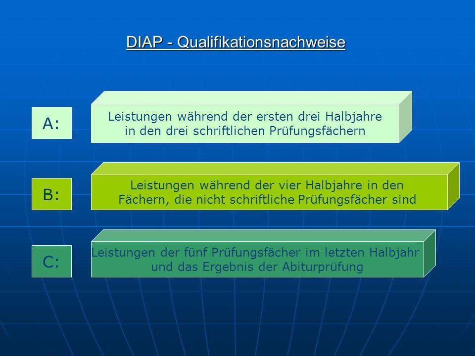 DIAPDIAP - Qualifikationsnachweise DIAP Leistungen während der ersten drei Halbjahre in den drei schriftlichen Prüfungsfächern Leistungen während der