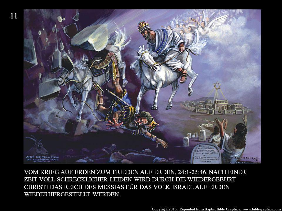 Copyright 2013. Reprinted from Baptist Bible Graphics. www.biblegraphics.com VOM KRIEG AUF ERDEN ZUM FRIEDEN AUF ERDEN, 24:1-25:46. NACH EINER ZEIT VO