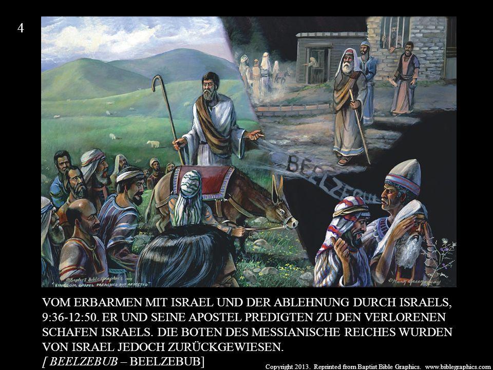 Copyright 2013. Reprinted from Baptist Bible Graphics. www.biblegraphics.com VOM ERBARMEN MIT ISRAEL UND DER ABLEHNUNG DURCH ISRAELS, 9:36-12:50. ER U