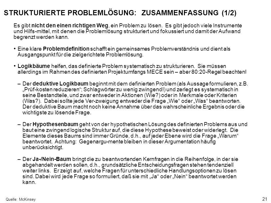 21 000624FT_262414_777_v3_i Es gibt nicht den einen richtigen Weg, ein Problem zu lösen.