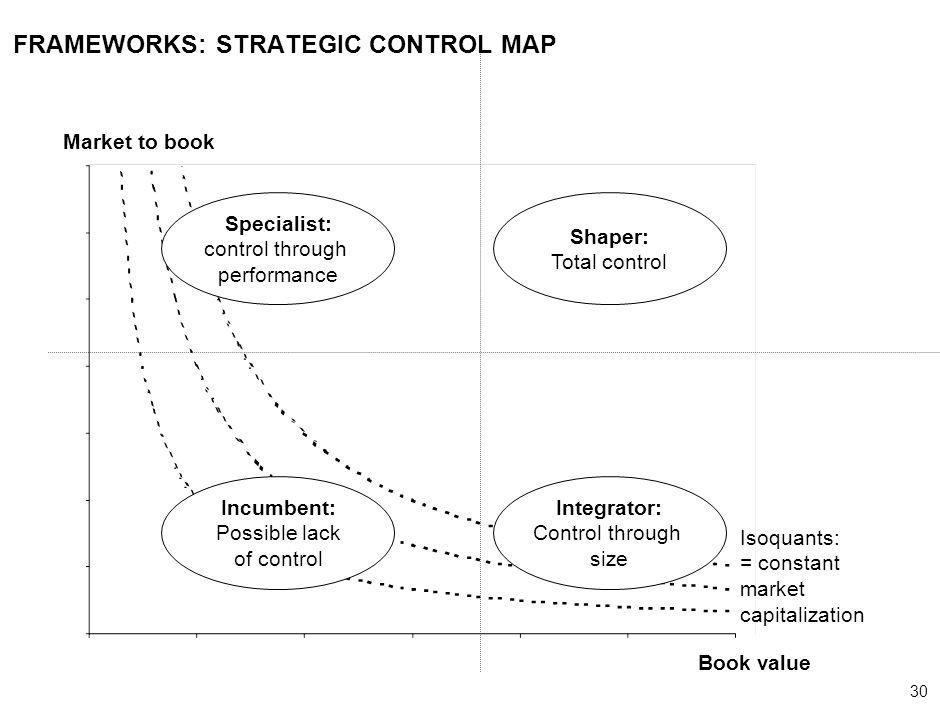 30 000624FT_262414_777_v3_i Market to book Book value Isoquants: = constant market capitalization Specialist: control through performance Shaper: Tota