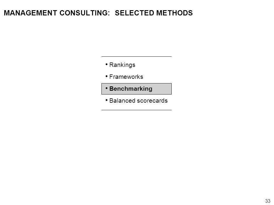 33 000624FT_262414_777_v3_i MANAGEMENT CONSULTING: SELECTED METHODS Rankings Frameworks Benchmarking Balanced scorecards
