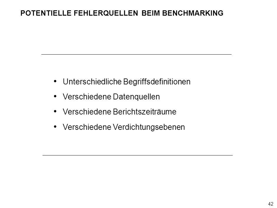 42 000624FT_262414_777_v3_i POTENTIELLE FEHLERQUELLEN BEIM BENCHMARKING Unterschiedliche Begriffsdefinitionen Verschiedene Datenquellen Verschiedene Berichtszeiträume Verschiedene Verdichtungsebenen