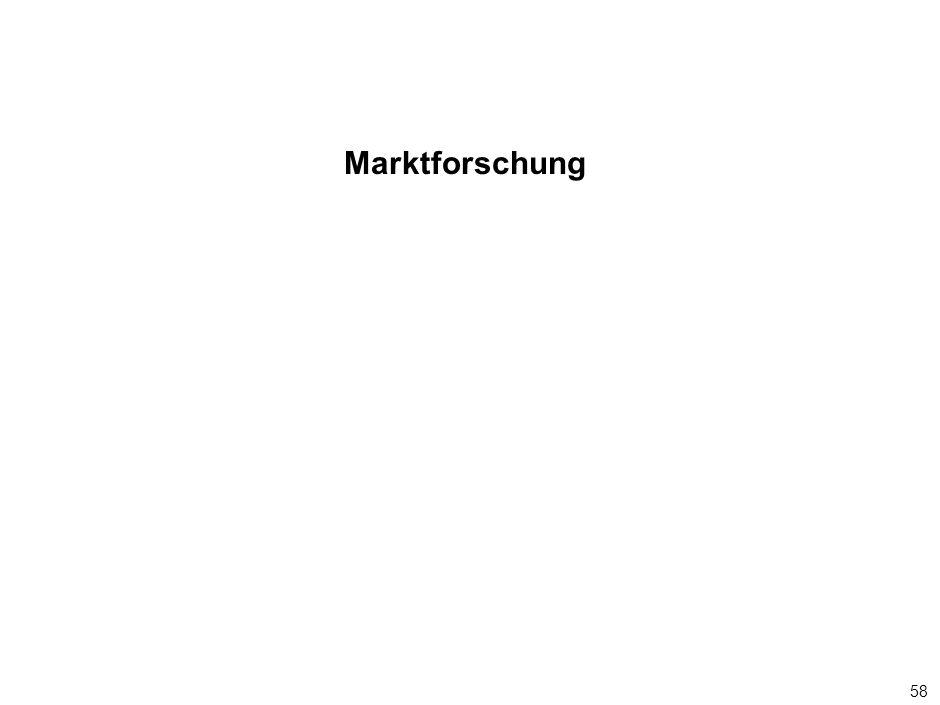 58 000624FT_262414_777_v3_i Marktforschung