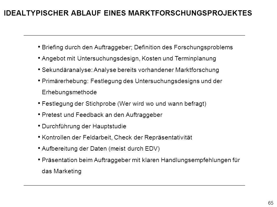 65 000624FT_262414_777_v3_i IDEALTYPISCHER ABLAUF EINES MARKTFORSCHUNGSPROJEKTES Briefing durch den Auftraggeber; Definition des Forschungsproblems An