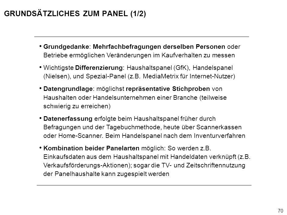 70 000624FT_262414_777_v3_i GRUNDSÄTZLICHES ZUM PANEL (1/2) Grundgedanke: Mehrfachbefragungen derselben Personen oder Betriebe ermöglichen Veränderungen im Kaufverhalten zu messen Wichtigste Differenzierung: Haushaltspanel (GfK), Handelspanel (Nielsen), und Spezial-Panel (z.B.