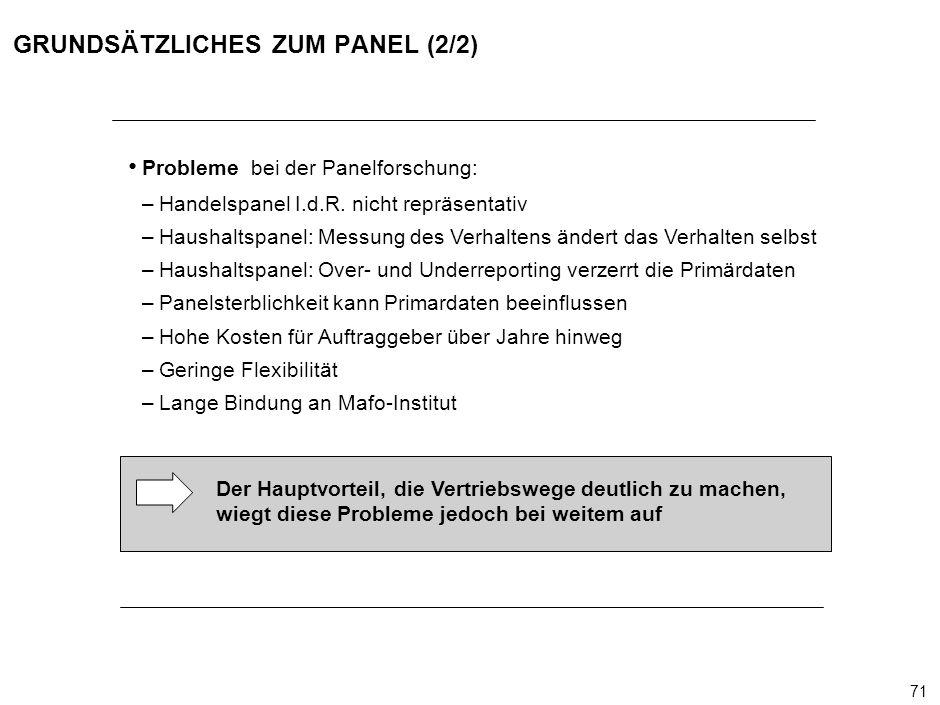 71 000624FT_262414_777_v3_i GRUNDSÄTZLICHES ZUM PANEL (2/2) Probleme bei der Panelforschung: –Handelspanel I.d.R.