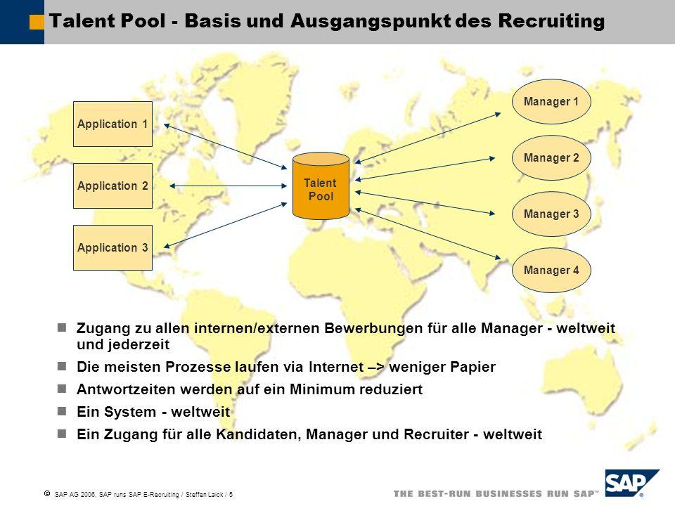SAP AG 2006, SAP runs SAP E-Recruiting / Steffen Laick / 5 Talent Pool - Basis und Ausgangspunkt des Recruiting Zugang zu allen internen/externen Bewe