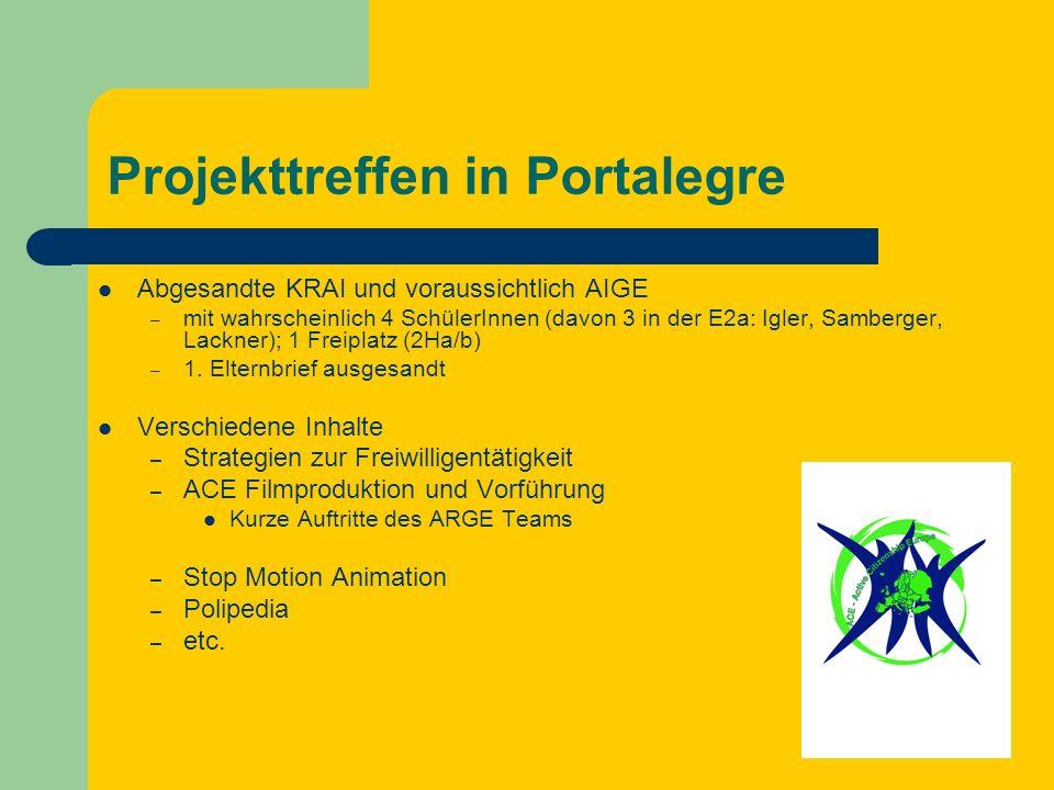 Projekttreffen in Portalegre Abgesandte KRAI und voraussichtlich AIGE – mit wahrscheinlich 4 SchülerInnen (davon 3 in der E2a: Igler, Samberger, Lackner); 1 Freiplatz (2Ha/b) – 1.