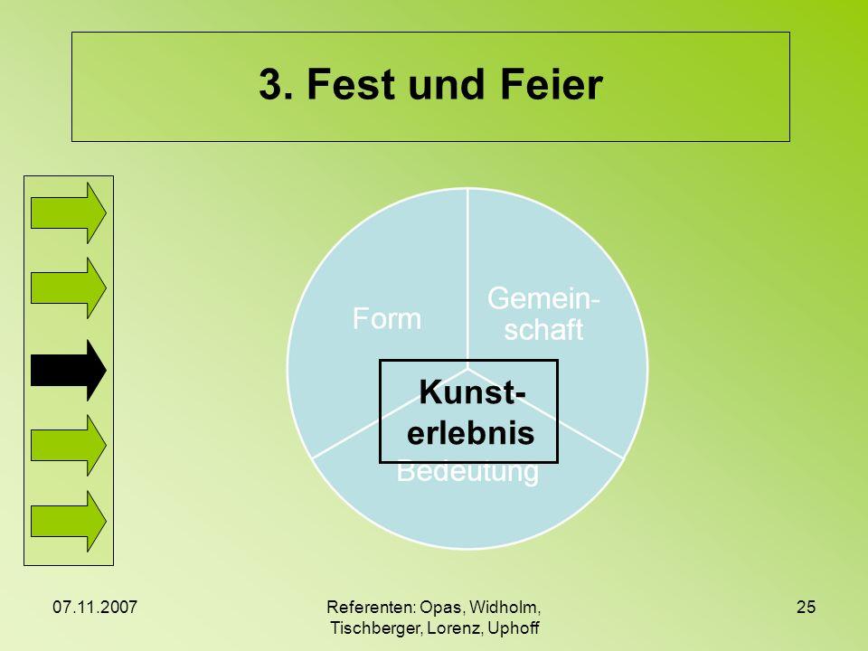 07.11.2007Referenten: Opas, Widholm, Tischberger, Lorenz, Uphoff 25 3. Fest und Feier Kunst- erlebnis