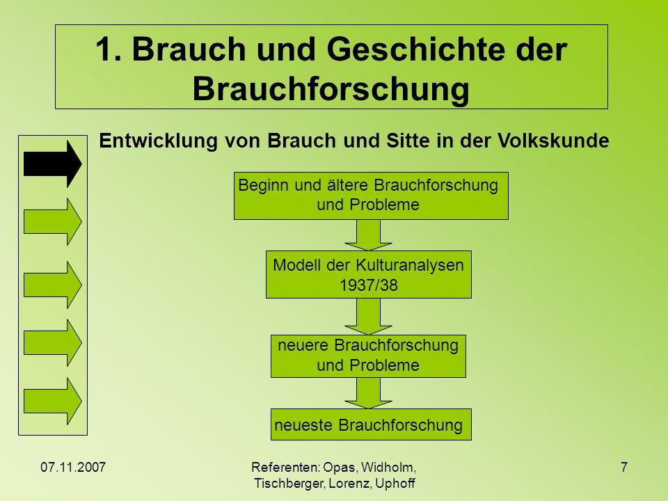 07.11.2007Referenten: Opas, Widholm, Tischberger, Lorenz, Uphoff 18 2.
