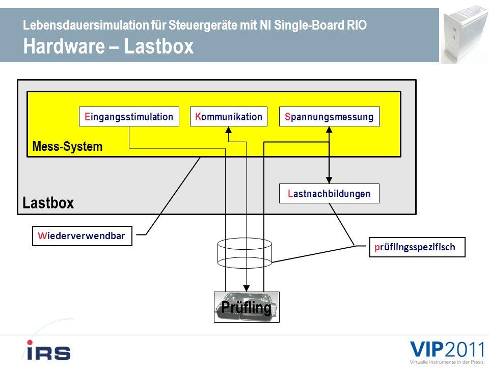 Lastbox Mess-System Lebensdauersimulation für Steuergeräte mit NI Single-Board RIO Hardware – Lastbox EingangsstimulationKommunikationSpannungsmessung Lastnachbildungen Prüfling prüflingsspezifisch Wiederverwendbar