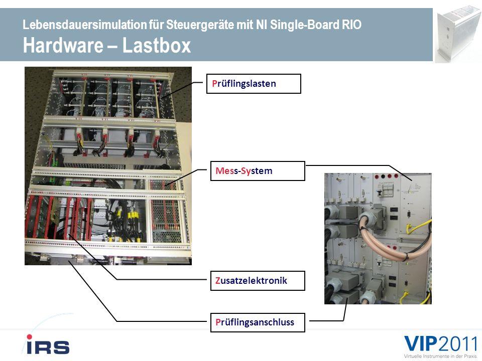 Lebensdauersimulation für Steuergeräte mit NI Single-Board RIO Hardware – MesSy: Re-use Kostenreduktion durch Wiederverwendbarkeit Prüflingsspezifische Lastbox Mess-System einfach wechselbar Re-use-Effekt