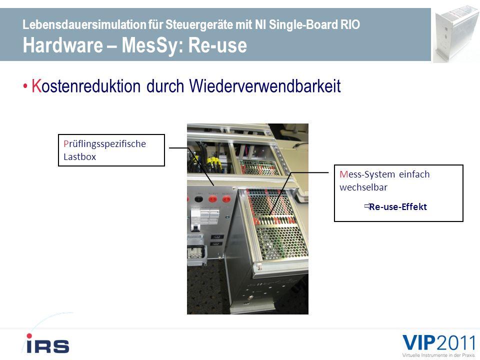 Lebensdauersimulation für Steuergeräte mit NI Single-Board RIO Hardware – MesSy: Aufbau Analog Digital Kommunikation Reserve