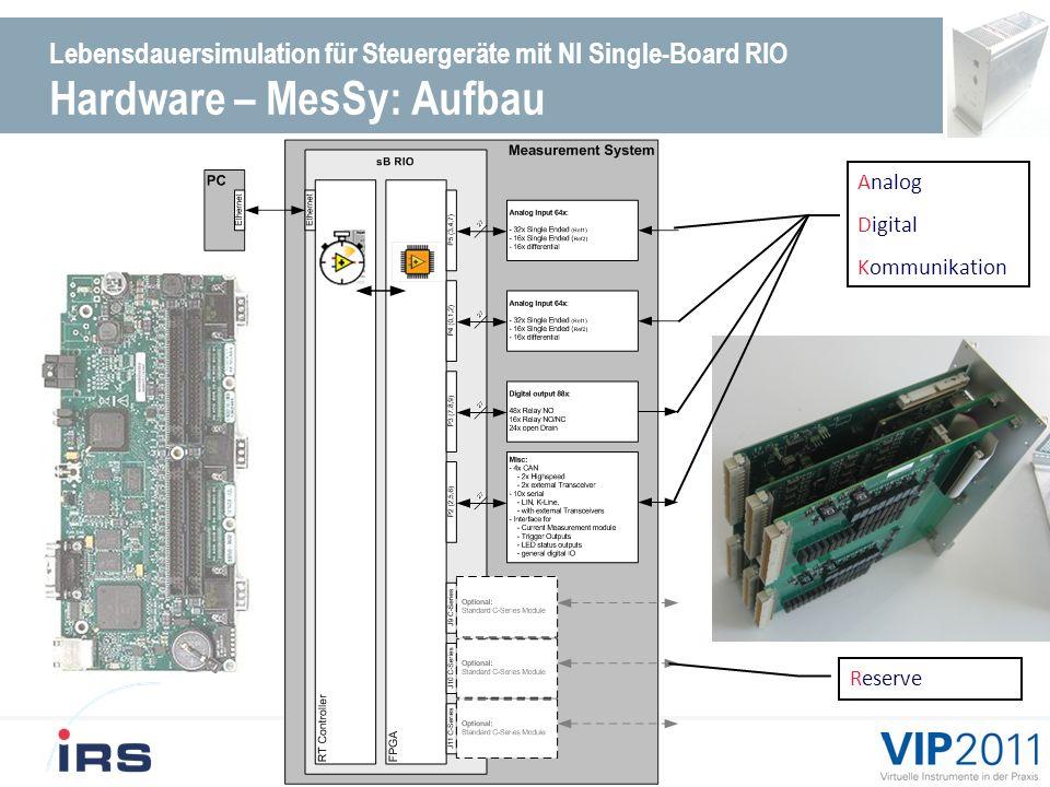 Lebensdauersimulation für Steuergeräte mit NI Single-Board RIO Hardware – MesSy: Ressourcen 128x analog input 96x single ended 0…32V 3kS/s and 6kS/s parallel sampling / 1,2MS/s single channel 32x differential -48…48V 150kS/s parallel sampling / 1,2MS/s single channel 120x digital IO 64x Relais, 24x Halbleiterschalter (incl.