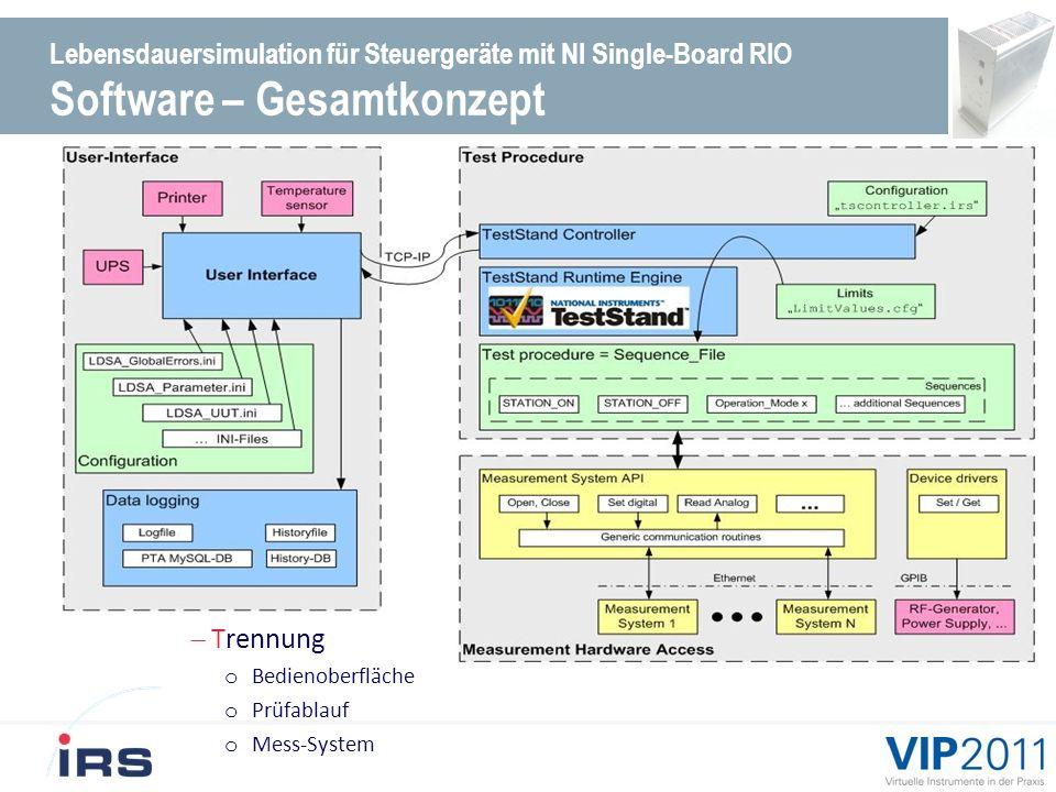Lebensdauersimulation für Steuergeräte mit NI Single-Board RIO Software – Gesamtkonzept Trennung o Bedienoberfläche o Prüfablauf o Mess-System