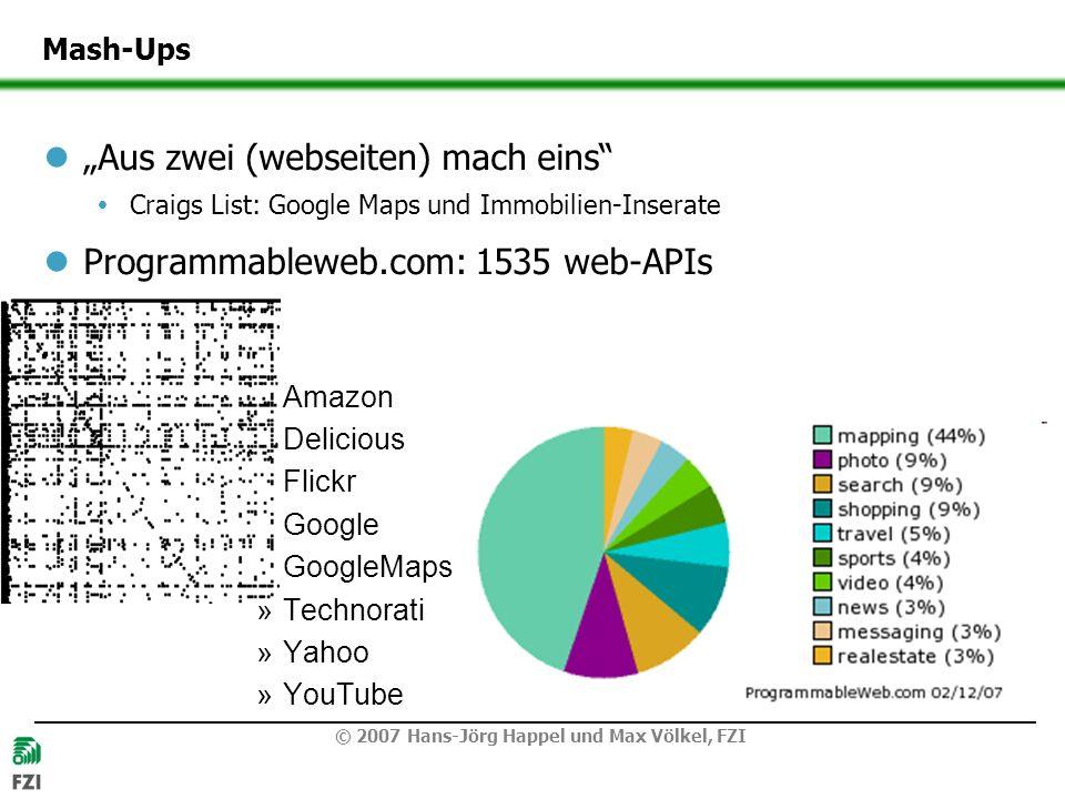 © 2007 Hans-Jörg Happel und Max Völkel, FZI Mash-Ups Aus zwei (webseiten) mach eins Craigs List: Google Maps und Immobilien-Inserate Programmableweb.com: 1535 web-APIs »Amazon »Delicious »Flickr »Google »GoogleMaps »Technorati »Yahoo »YouTube