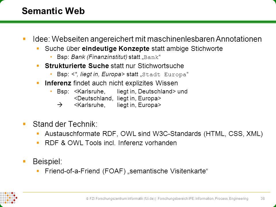 38 FZI Forschungszentrum Informatik (fzi.de) | Forschungsbereich IPE: Information, Process, Engineering Semantic Web Idee: Webseiten angereichert mit maschinenlesbaren Annotationen Suche über eindeutige Konzepte statt ambige Stichworte Bsp: Bank (Finanzinstitut) statt Bank Strukturierte Suche statt nur Stichwortsuche Bsp: statt Stadt Europa Inferenz findet auch nicht explizites Wissen Bsp: und Stand der Technik: Austauschformate RDF, OWL sind W3C-Standards (HTML, CSS, XML) RDF & OWL Tools incl.